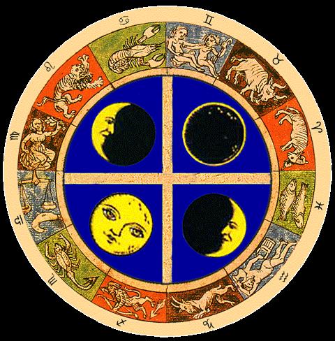 Signes du zodiaque et différentes phases lunaires.